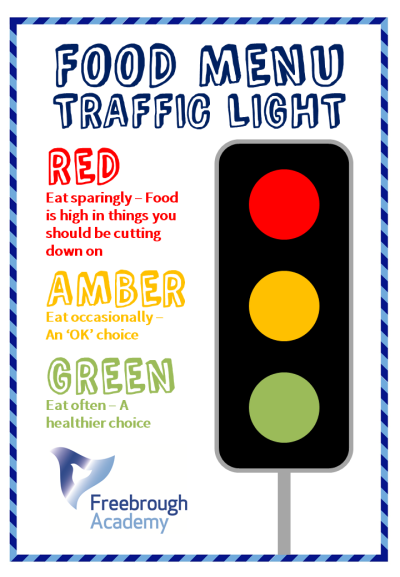 Food Traffic Light