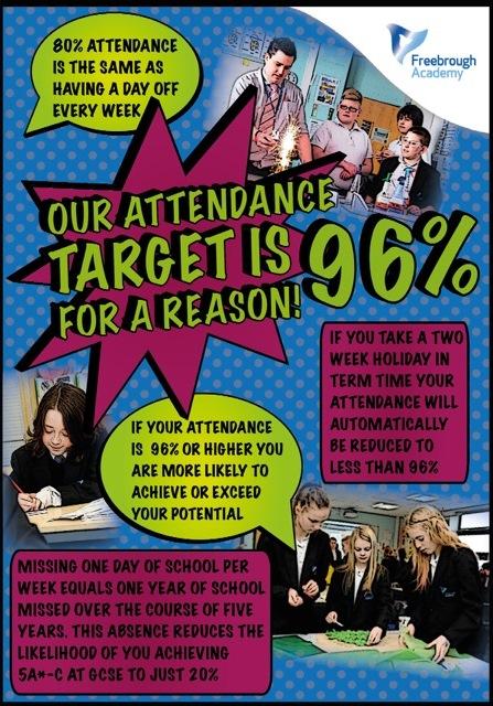 96 attendance