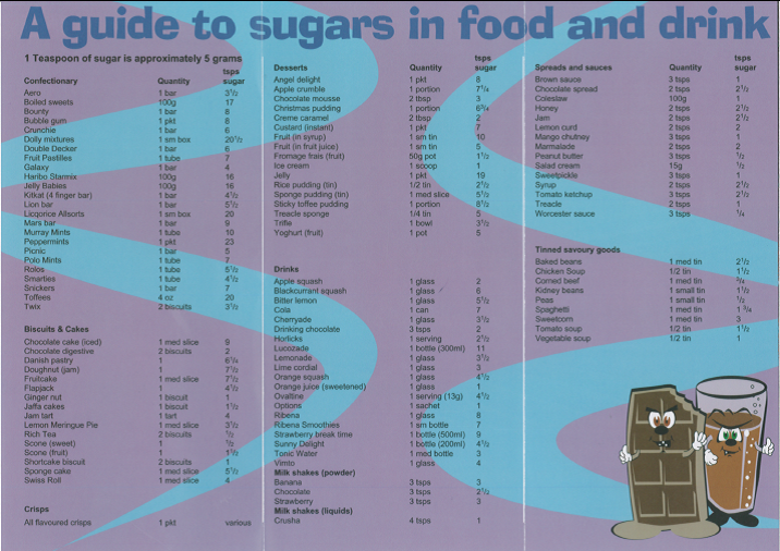 sugars in food